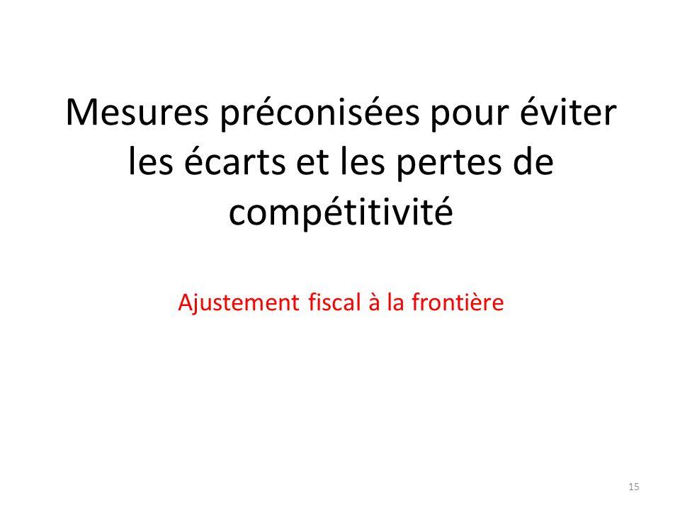 Mesures préconisées pour éviter les écarts et les pertes de compétitivité Ajustement fiscal à la frontière