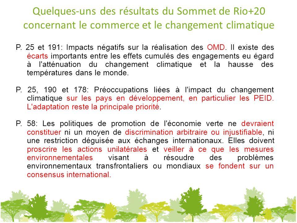 Quelques-uns des résultats du Sommet de Rio+20 concernant le commerce et le changement climatique