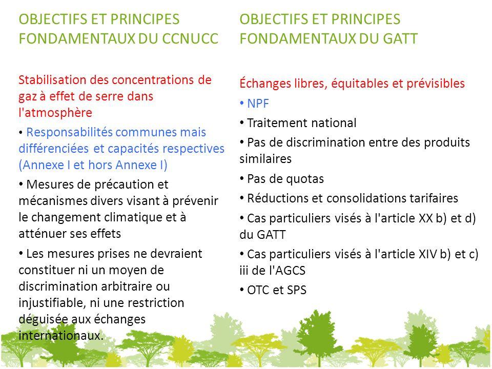 OBJECTIFS ET PRINCIPES FONDAMENTAUX DU CCNUCC