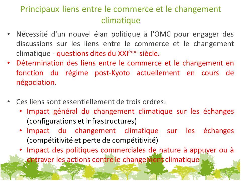 Principaux liens entre le commerce et le changement climatique