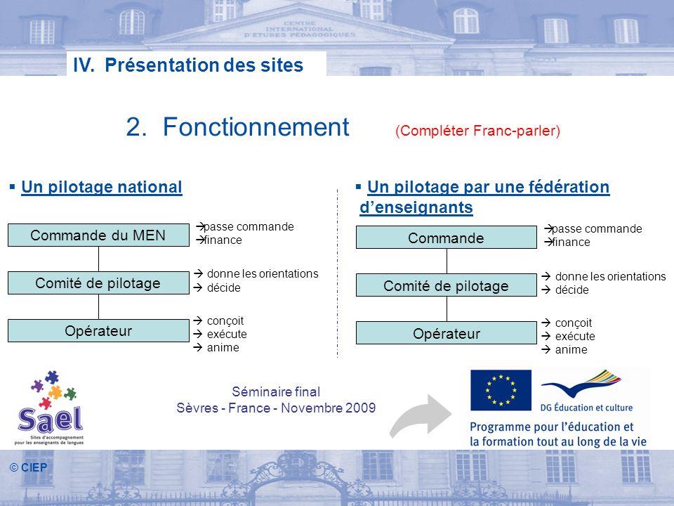 Séminaire final Sèvres - France - Novembre 2009