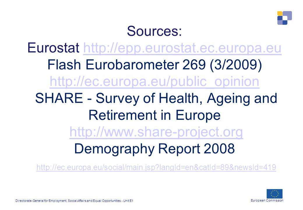 Sources: Eurostat http://epp. eurostat. ec. europa