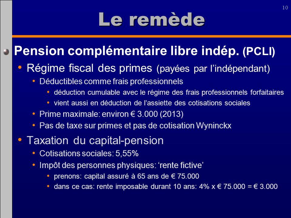Le remède Pension complémentaire libre indép. (PCLI)