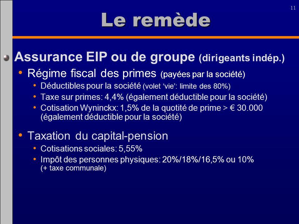 Le remède Assurance EIP ou de groupe (dirigeants indép.)