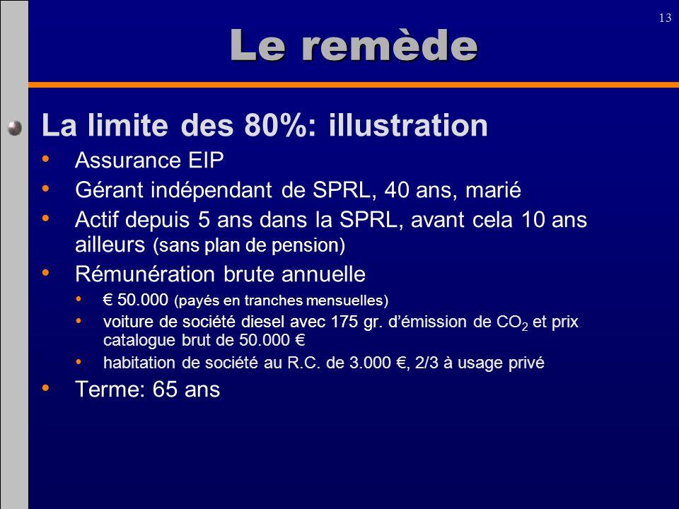 Le remède La limite des 80%: illustration Assurance EIP