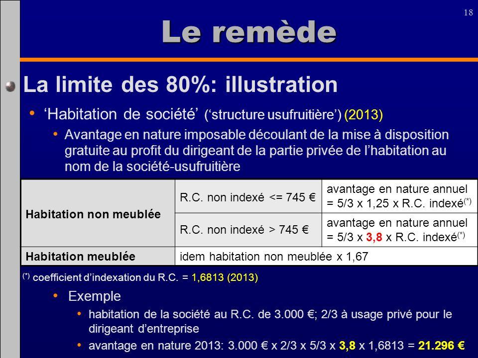 Le remède La limite des 80%: illustration