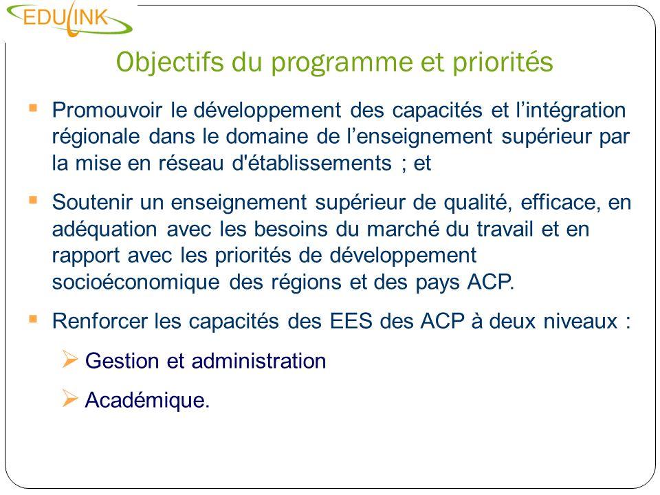 Objectifs du programme et priorités
