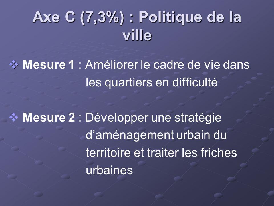 Axe C (7,3%) : Politique de la ville
