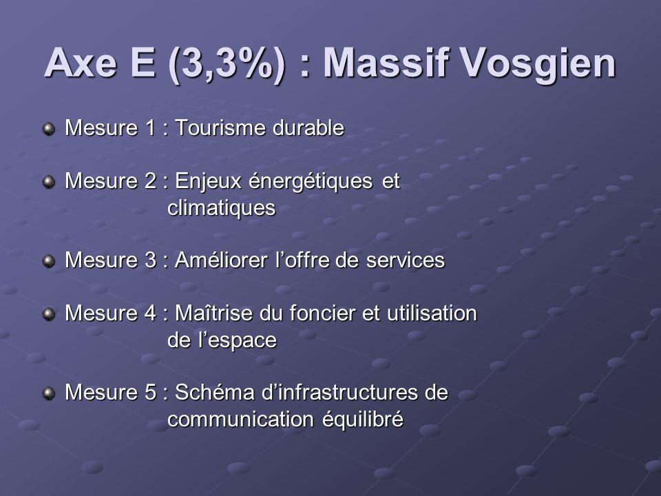 Axe E (3,3%) : Massif Vosgien