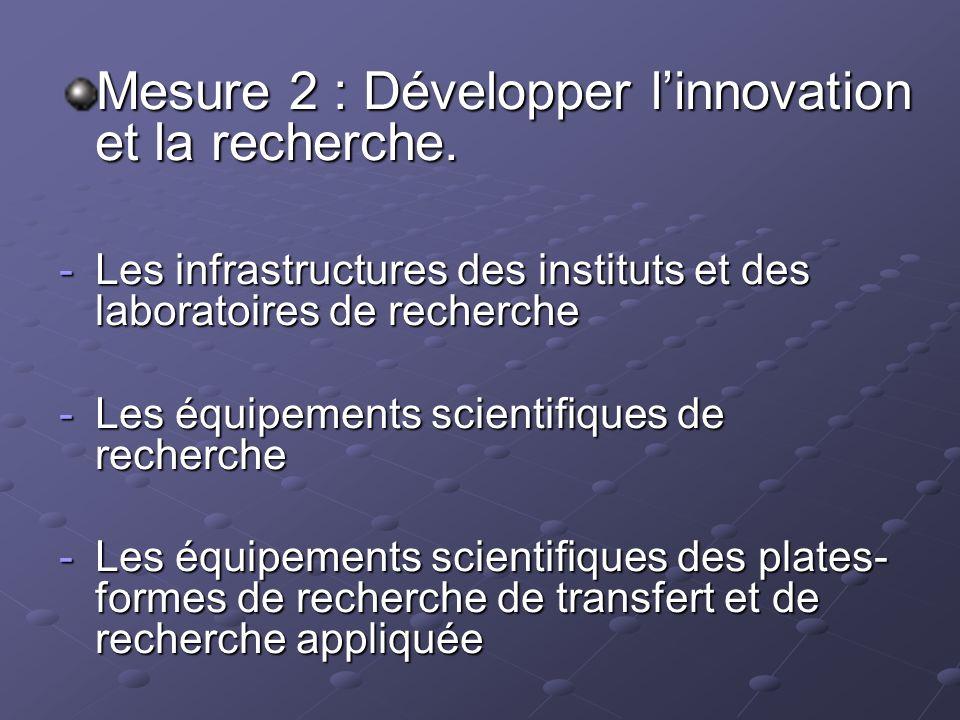 Mesure 2 : Développer l'innovation et la recherche.