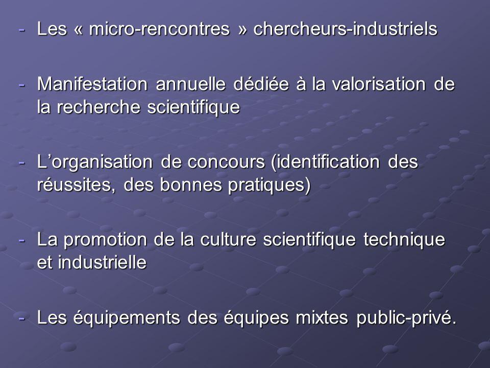 Les « micro-rencontres » chercheurs-industriels