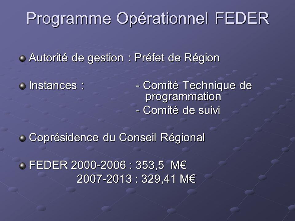 Programme Opérationnel FEDER