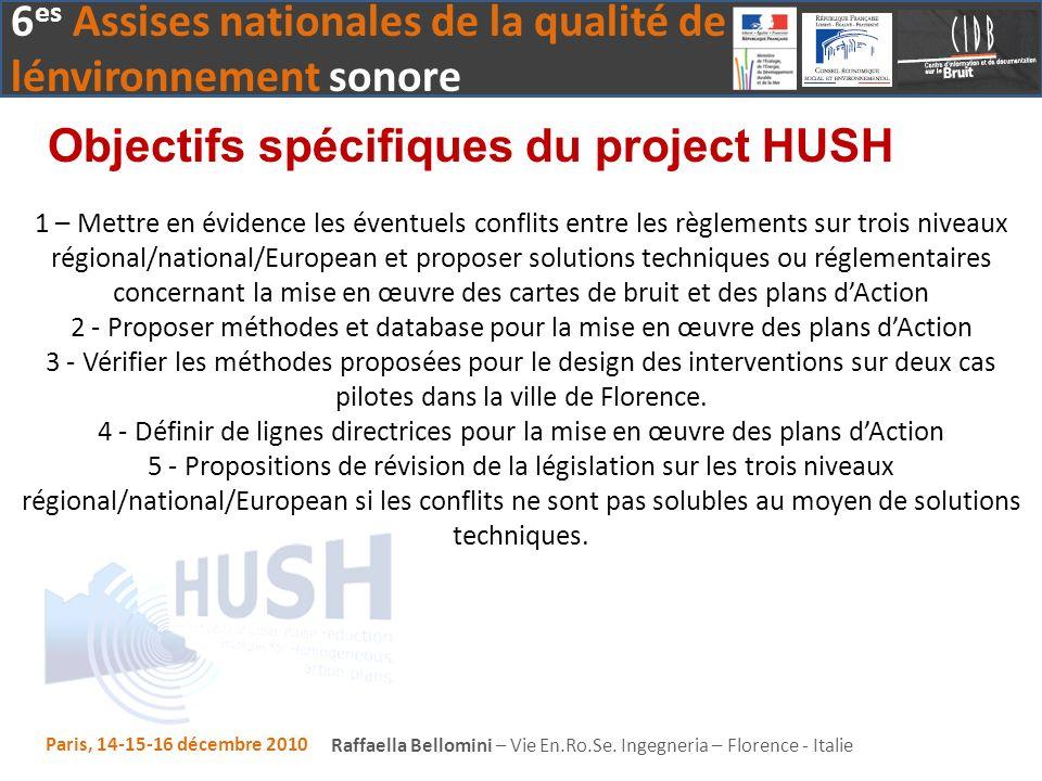 Objectifs spécifiques du project HUSH