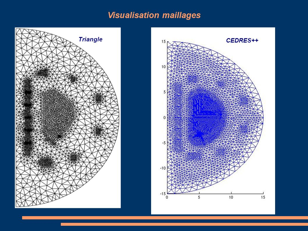 Visualisation maillages Visualisation maillages