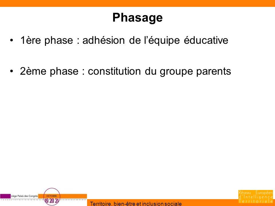 Phasage 1ère phase : adhésion de l'équipe éducative
