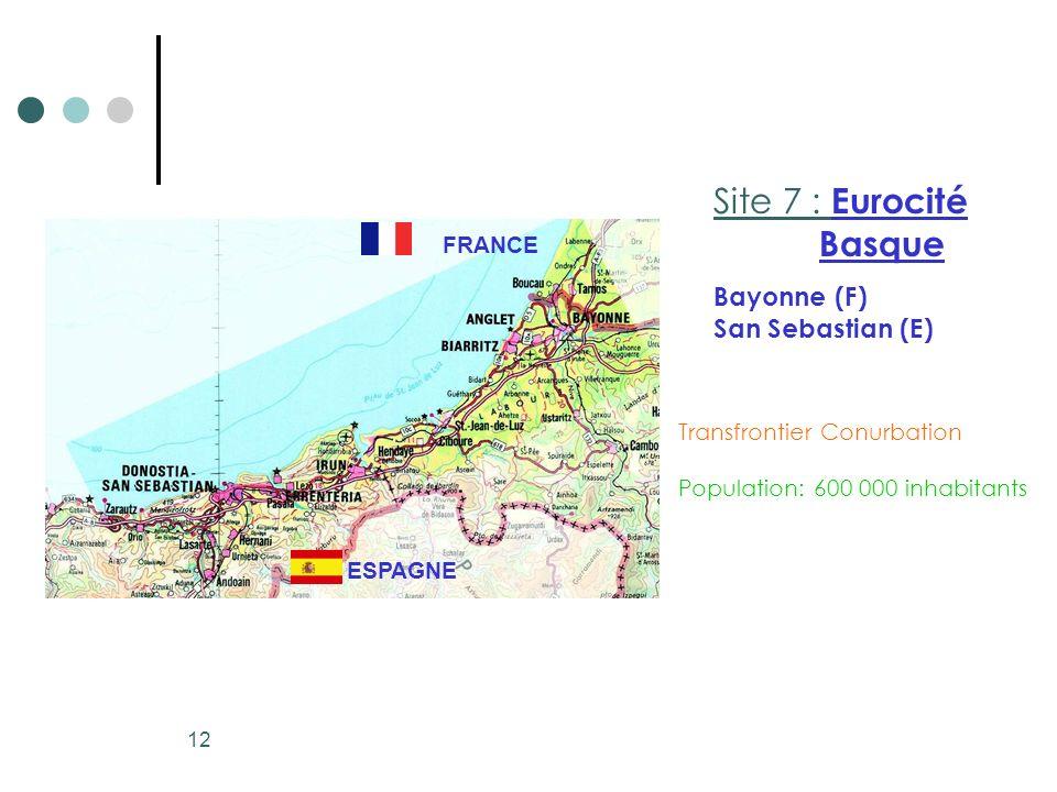Site 7 : Eurocité Basque Bayonne (F) San Sebastian (E) FRANCE