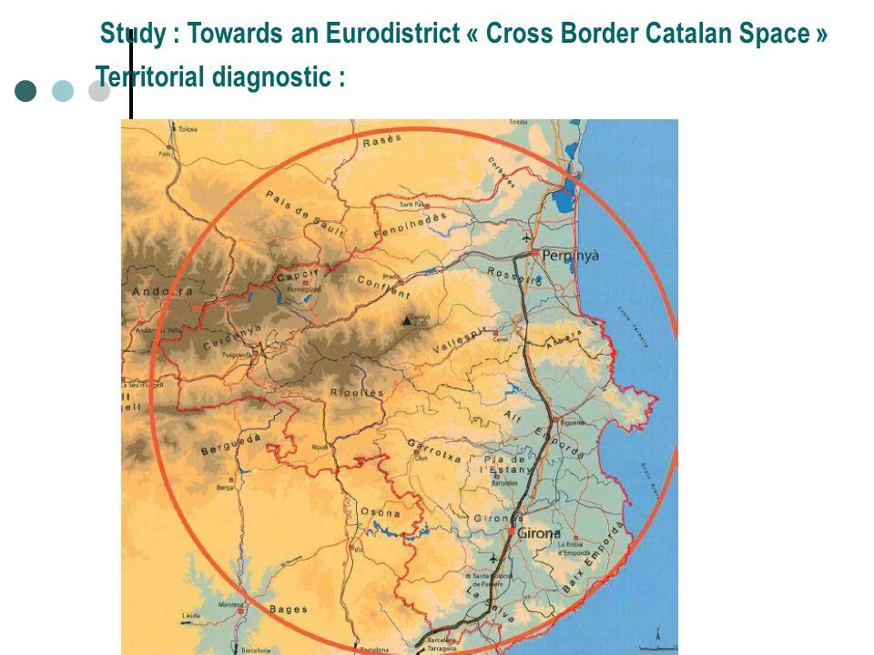 Study : Towards an Eurodistrict « Cross Border Catalan Space »