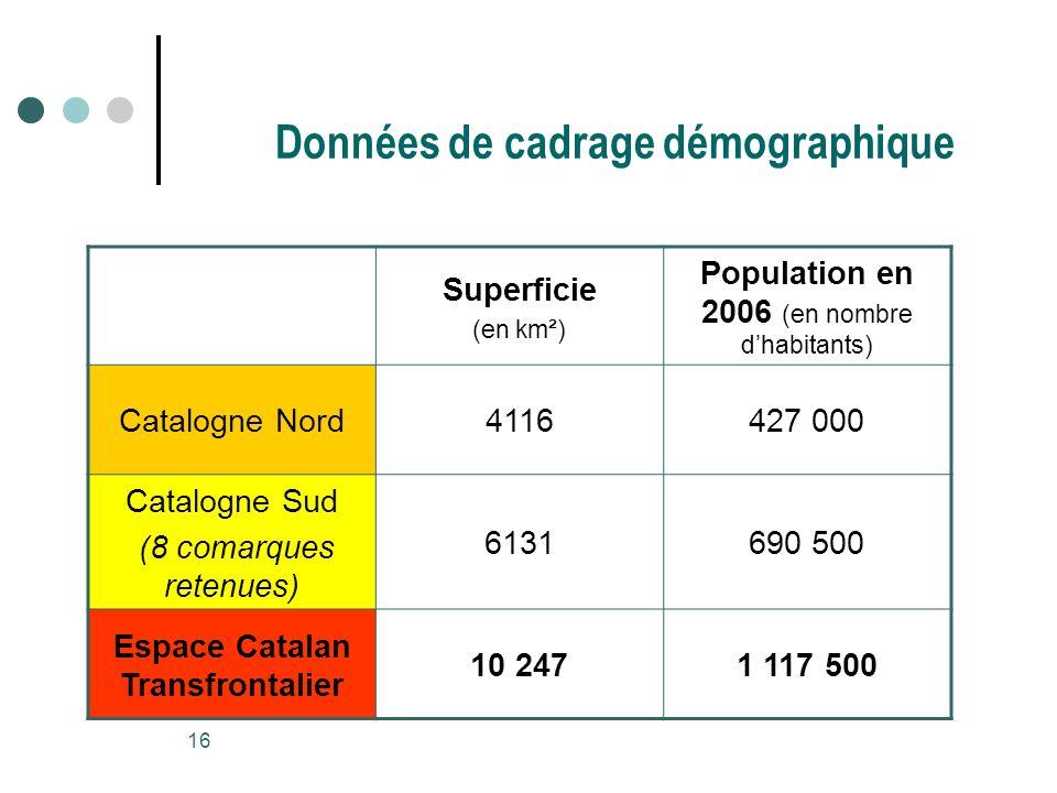Espace Catalan Transfrontalier