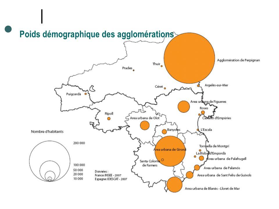 Dynamiques démographiques