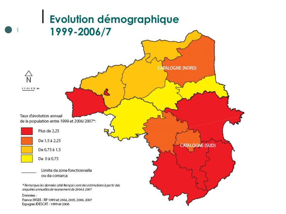 Evolution démographique 1999-2006/7