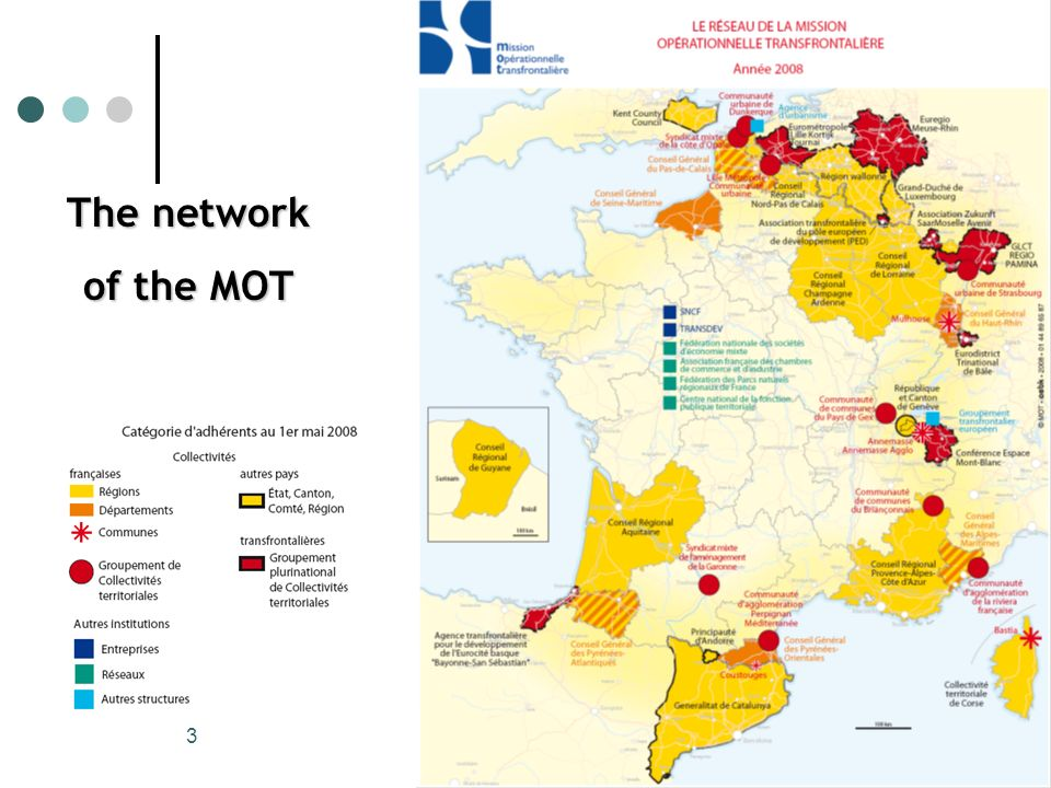 The network of the MOT