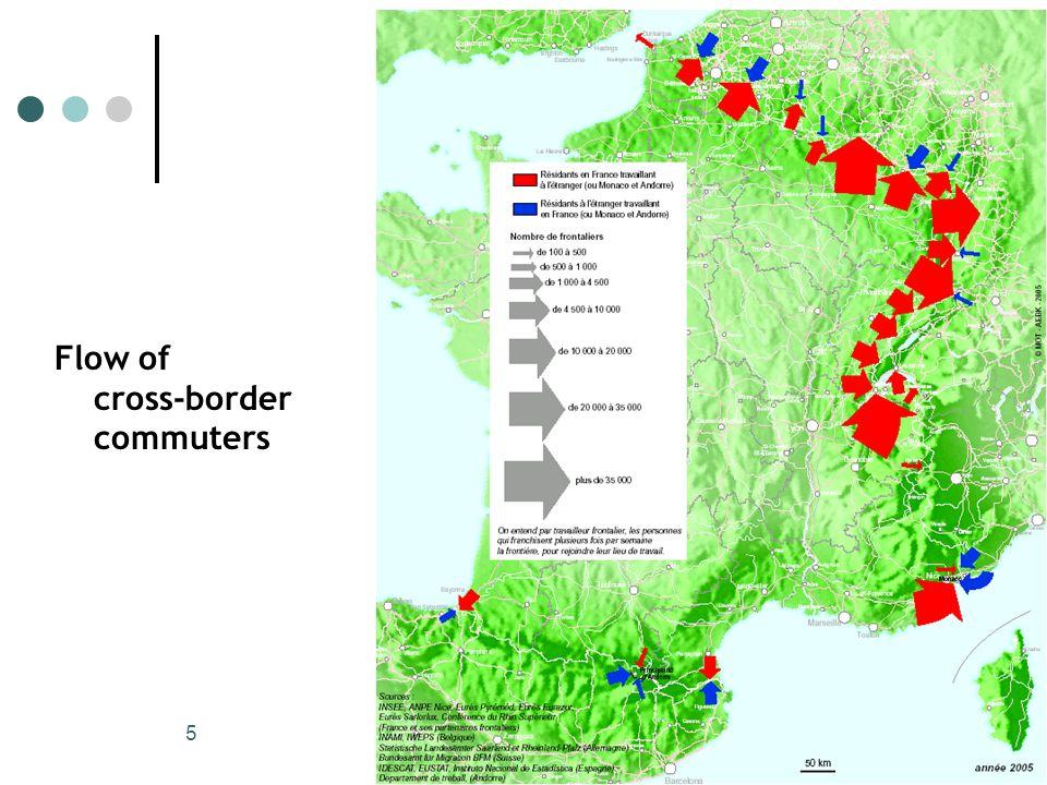 Flow of cross-border commuters