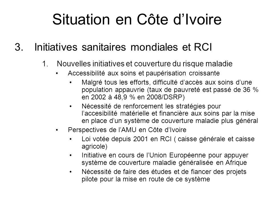 Situation en Côte d'Ivoire