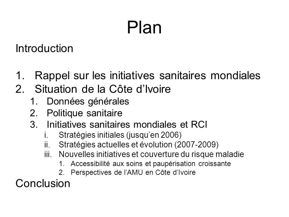 Plan Introduction Rappel sur les initiatives sanitaires mondiales