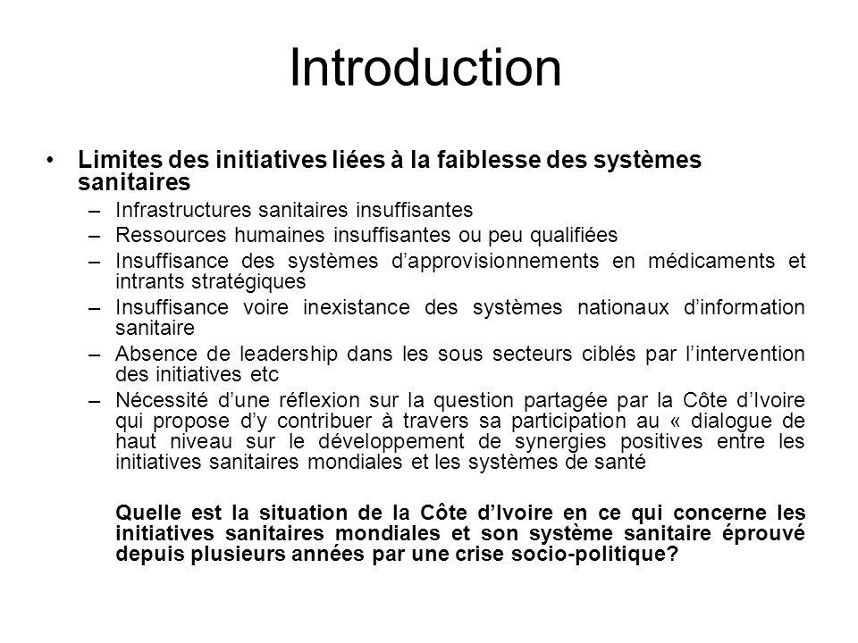 Introduction Limites des initiatives liées à la faiblesse des systèmes sanitaires. Infrastructures sanitaires insuffisantes.