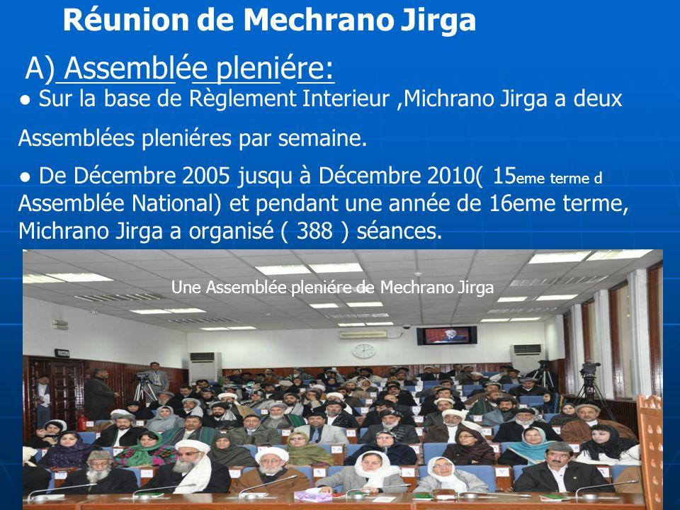 Réunion de Mechrano Jirga