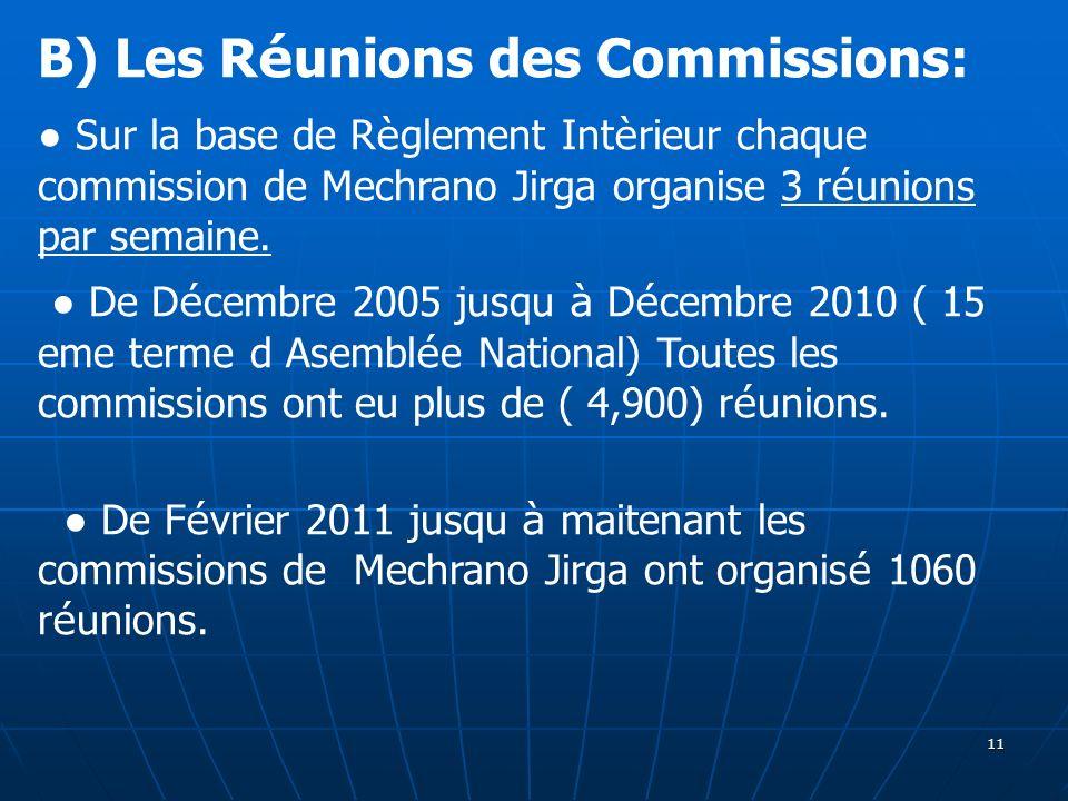 B) Les Réunions des Commissions: