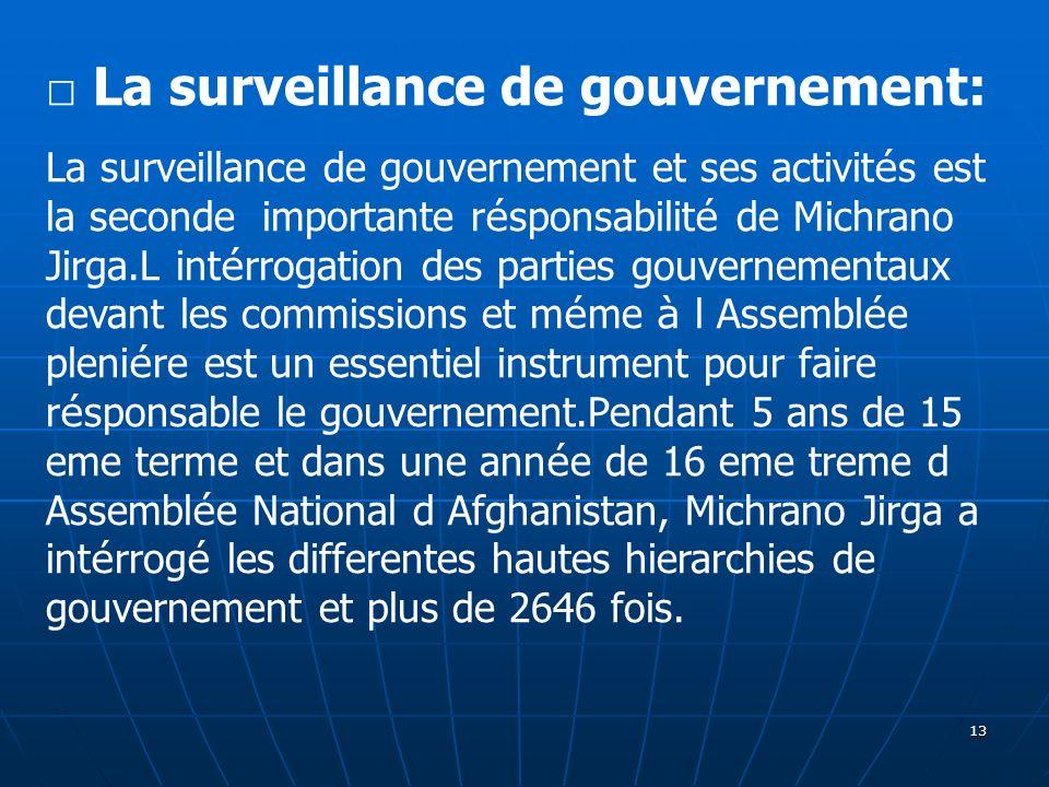□ La surveillance de gouvernement: