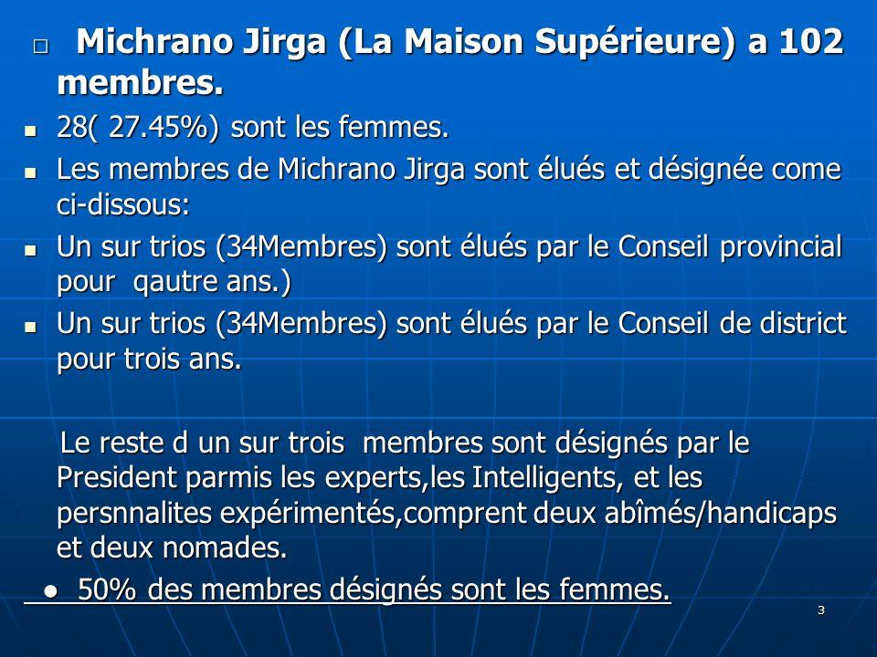 □ Michrano Jirga (La Maison Supérieure) a 102 membres.