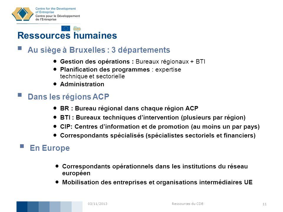 Ressources humaines Au siège à Bruxelles : 3 départements