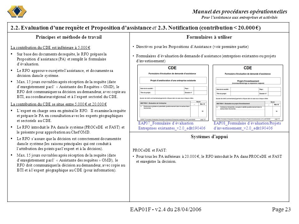Principes et méthode de travail Formulaires à utiliser