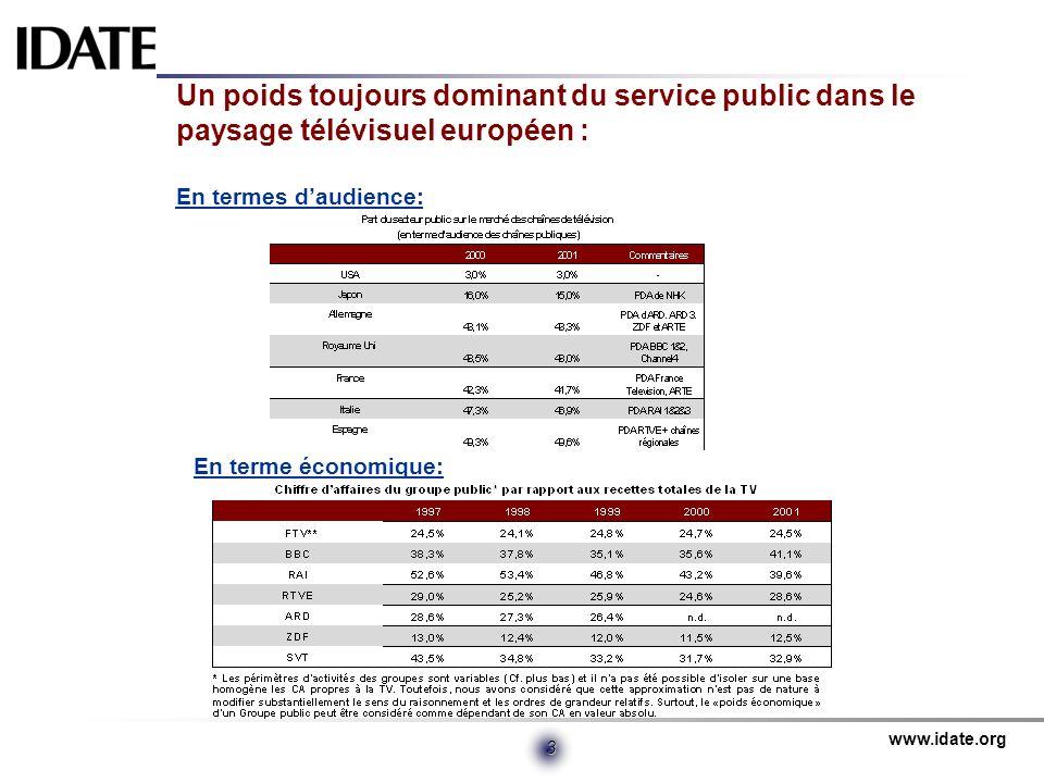 Un poids toujours dominant du service public dans le paysage télévisuel européen : En termes d'audience: