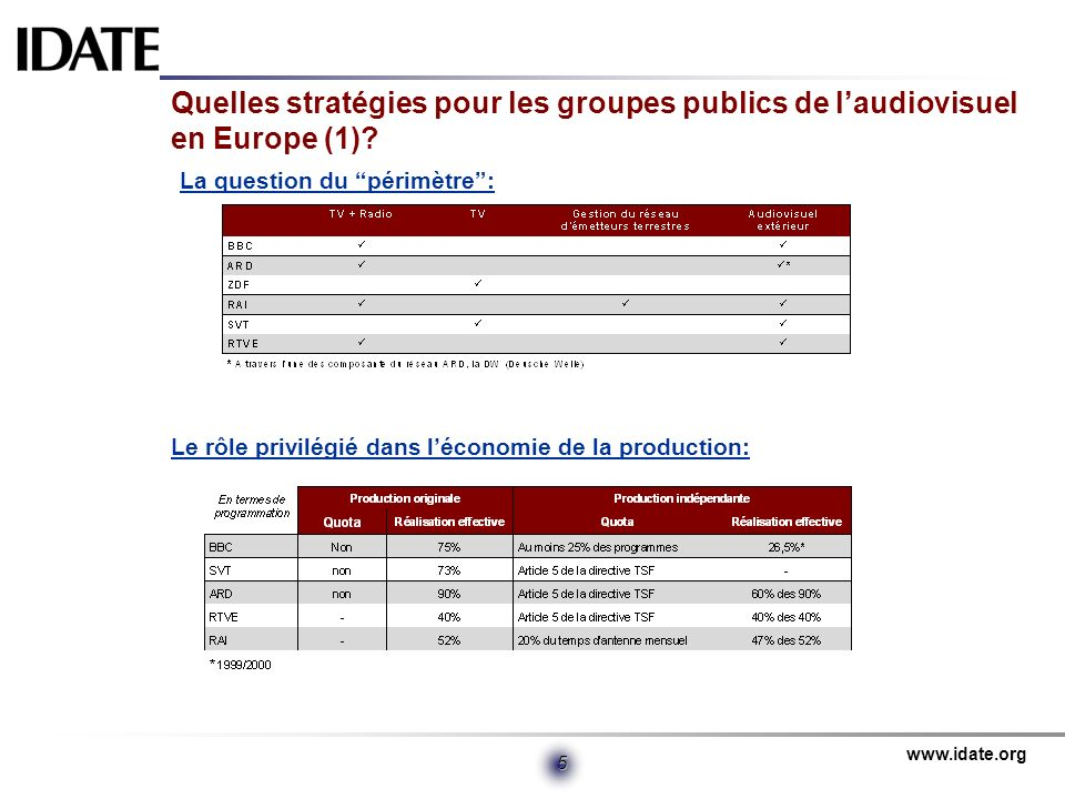 Quelles stratégies pour les groupes publics de l'audiovisuel en Europe (1)
