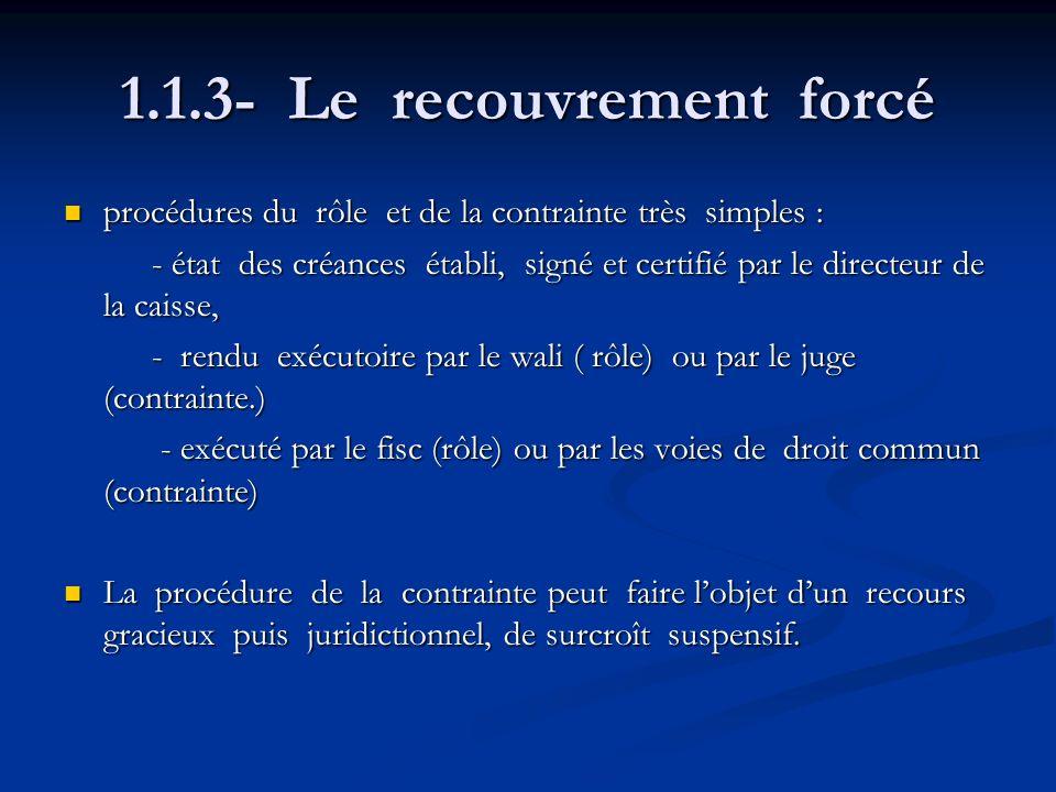 1.1.3- Le recouvrement forcé