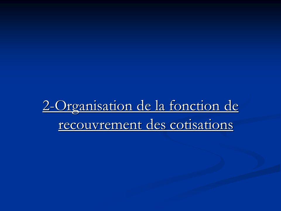 2-Organisation de la fonction de recouvrement des cotisations
