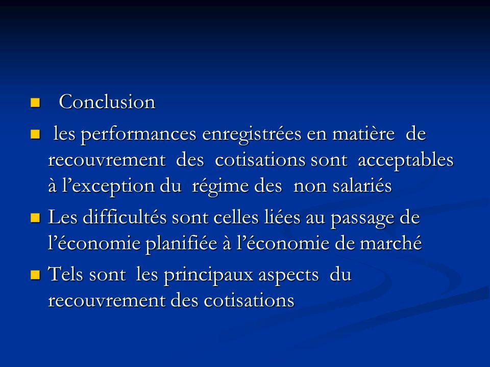 Conclusion les performances enregistrées en matière de recouvrement des cotisations sont acceptables à l'exception du régime des non salariés.