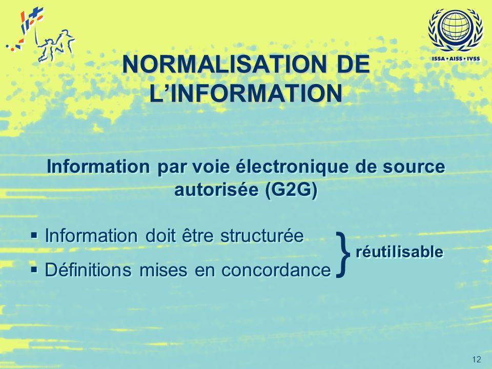 NORMALISATION DE L'INFORMATION
