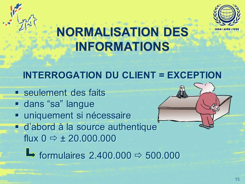 NORMALISATION DES INFORMATIONS