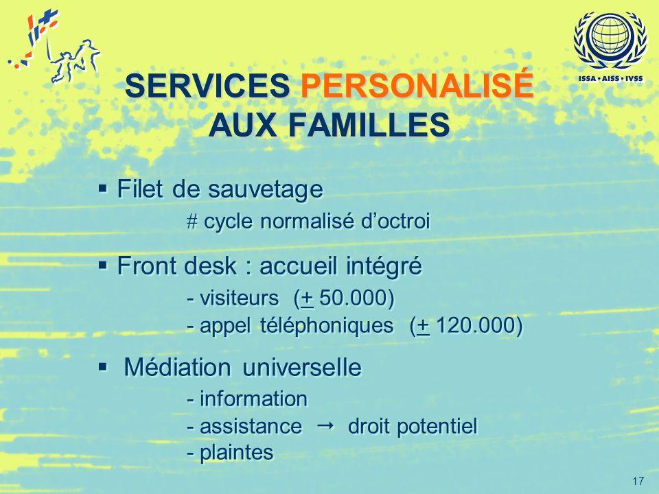 SERVICES PERSONALISÉ AUX FAMILLES