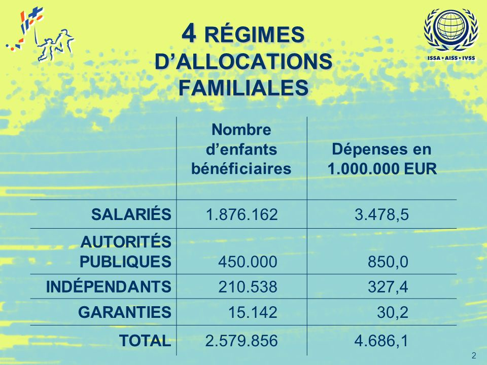 4 RÉGIMES D'ALLOCATIONS FAMILIALES