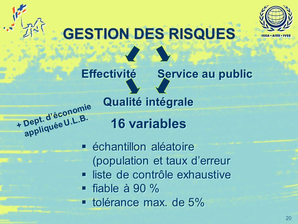 GESTION DES RISQUES 16 variables Effectivité Service au public