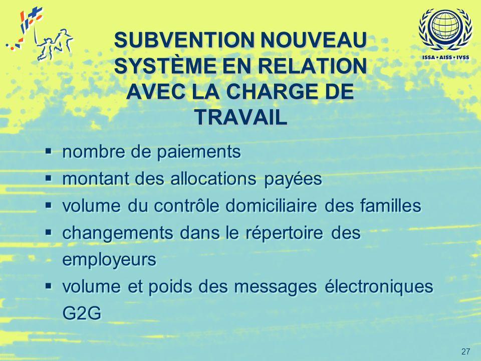 SUBVENTION NOUVEAU SYSTÈME EN RELATION AVEC LA CHARGE DE TRAVAIL