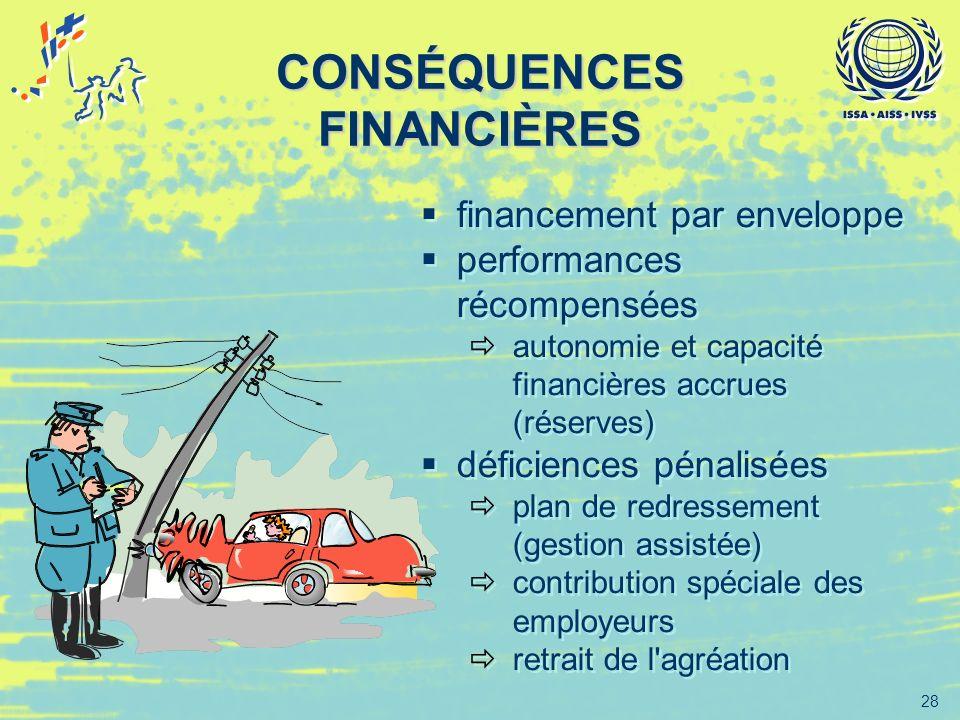 CONSÉQUENCES FINANCIÈRES