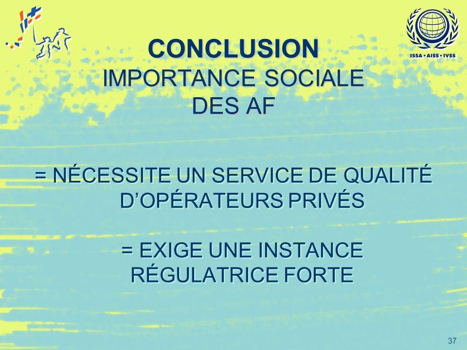 CONCLUSION IMPORTANCE SOCIALE DES AF