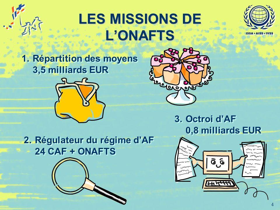 LES MISSIONS DE L'ONAFTS