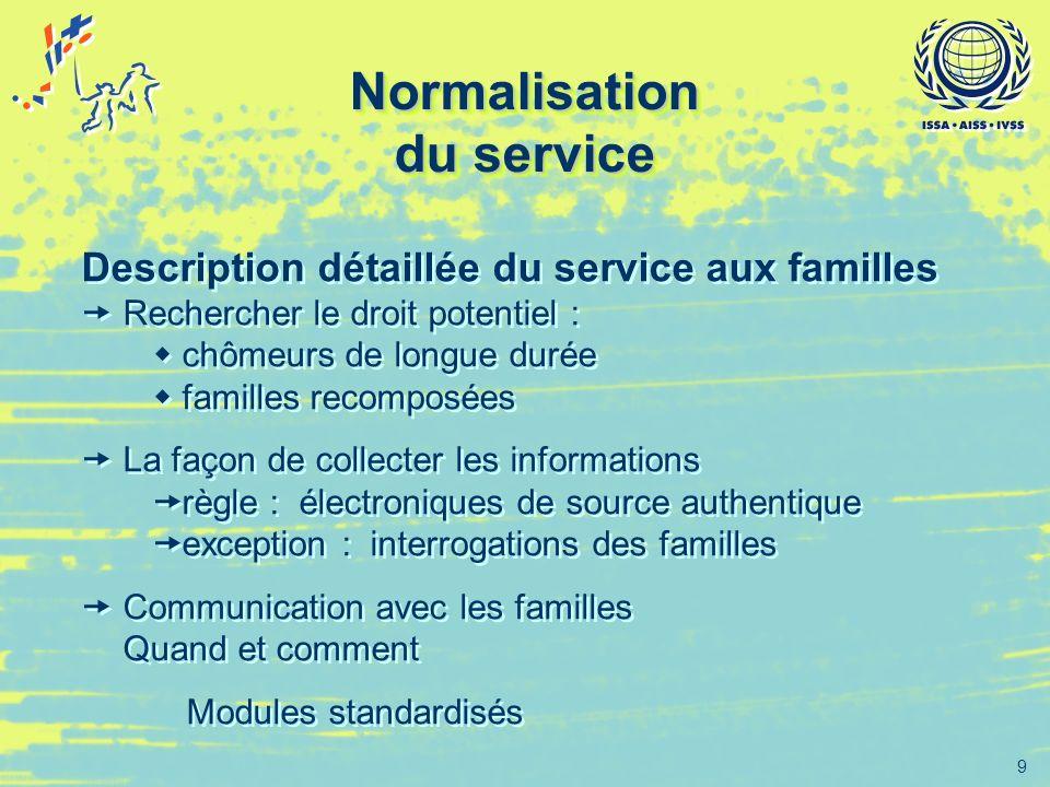 Normalisation du service